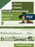 Síntese Bernardo Soares
