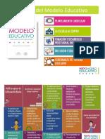 Cuadros del Nuevo Modelo Educativo