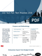 CIO Tech Poll