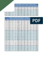 3-Perfis comerciais.pdf