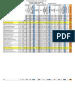 Regstros Auxiliar de Dinamica y Mecanica de Fluidos 2017-i
