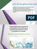 1.1 Evolución de las aplicaciones web.pdf