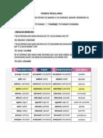 Verbos Regulares e Irregulares en Ingles.