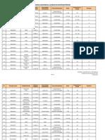 Listado Medicamentos Receta Médica Retenida.pdf