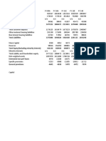 Axis Bank Projected Balance Sheet