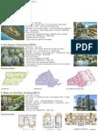 Case Studies of Retirement Homes