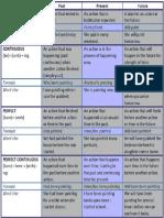 verb-tenses_28297_1_2.pdf