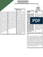 203978470 Mapa Conceptual de Los Metodos de Ordenamiento y Busqueda