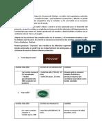 ANALISIS DEL SECTOR y Mercado Potencial