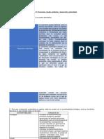 4.- Asignación 4 Economia, Medio Ambiente y Desarrollo Sustentable