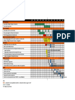 Env Audit - Timetable