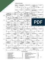 MALLA DE ESTUDIOS-2010.pdf