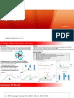 Trial Adaptive Single Freq Network (ASFN)