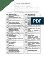 Option Form Chsl2016 081117