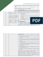 Anexa 1_Definitiile Indicatorilor OS 6.1_NEETS