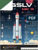 GSLV-MK-III