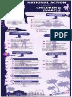National-Action-Plan-For-Children.pdf