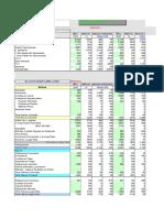Analisis Financiero Realizado Nn