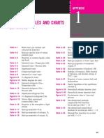 Steam Table metric.pdf