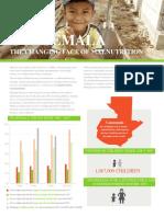 Gain PDF GuatemalaStudy FINAL