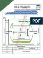 Mapa de Procesos v13 2014-02
