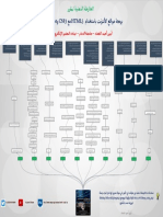 Mind Map.pdf