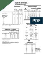 SICARTSA-VC.pdf