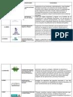 AUTORIDES FINANCIERAS.docx