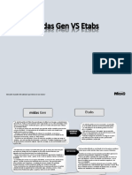 Gen vs Etabs. Ing. Camilo Palacio