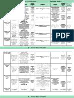 Plan 5to Grado - Bloque 5 Dosificación (2016-2017)