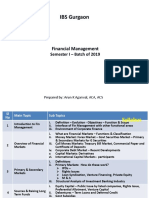 Fin Management - Lectures 1 - 30
