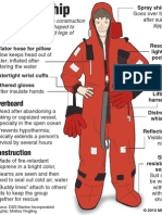 How Survival Suits Work