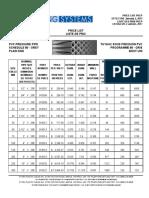 18_Sch 80 Pipe.pdf