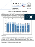 OSHA Statistics 2016