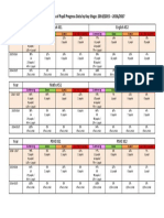 Overview of Pupil Progress Data KS 1 and 2