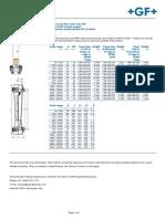 Data Sheet For GF Flometer