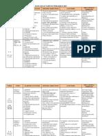 Scheme of Work Bi Peralihan 2018