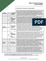 colombia-exams-marco-comun-europeo-y-cuadros-de-auto-evaluacion.pdf