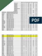 Transitor Data Sheet