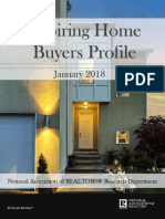 2018 Aspiring Home Buyers Profile