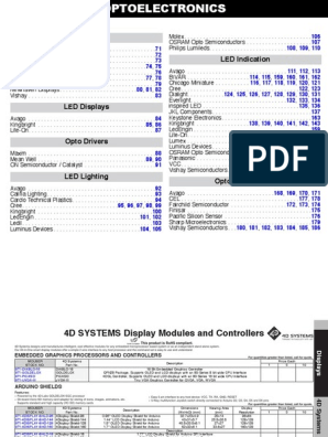 Transmisor ir 8x LTE-4206 3 mm 940 µ 20 ° THT Transparente 20 mA 1.2 ÷ 1.6 V Liteon