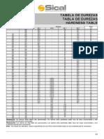 COMPARAÇÃO DE DUREZAS.pdf