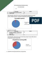 Data Penyelidikan Epidemiologi Dbd