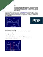 Al-Cu Phase Diagram
