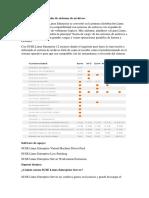 Compatibilidad y Tamaño de Sistemas de Archivos