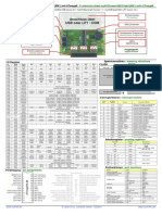 C-reference Sheet MyAVR Board MK2-Light-(MK1) With Atmega8
