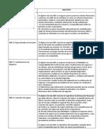 Norma Internacionales Niif y Nic