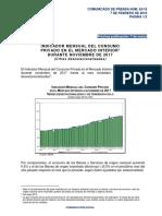 Indicador Mensual del Consumo Privado en el Mercado Interior durante Noviembre de 2017 (Cifras desestacionalizadas)