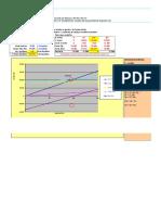 Punto de Equilibrio Grafico en Excel