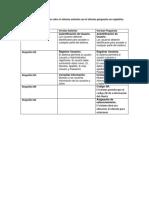 Cuadro-de-comparación.pdf